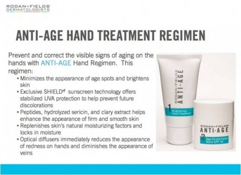 Anti Age Hand Treatment,Anti Age for Hands